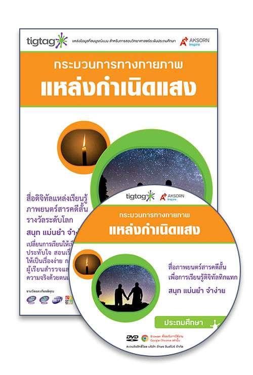 DVD-Rom Tigtag แหล่งกำเนิดแสง