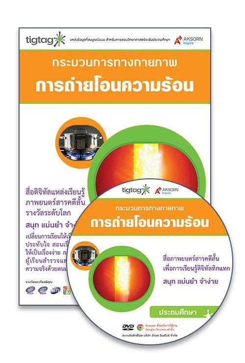 DVD-Rom Tigtag การถ่ายโอนความร้อน