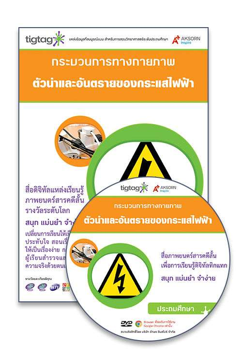 DVD-Rom Tigtag ตัวนำและอันตรายของกระแสไฟฟ้า