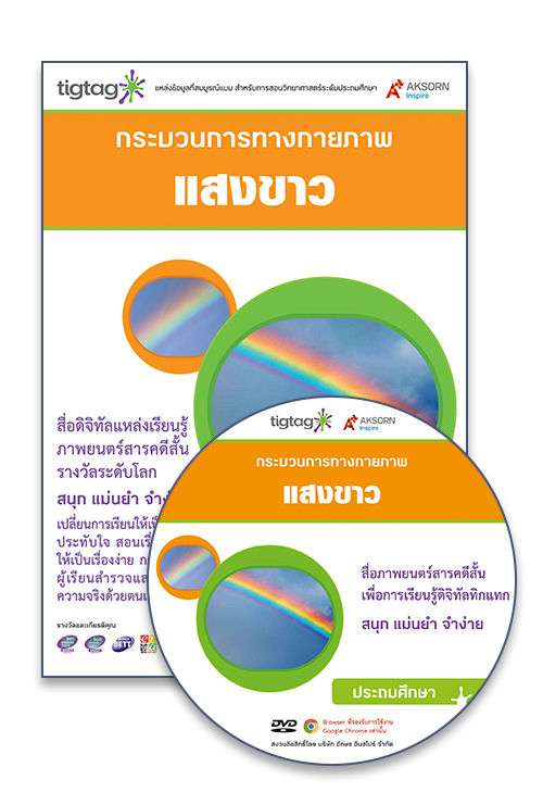 DVD-Rom Tigtag แสงขาว